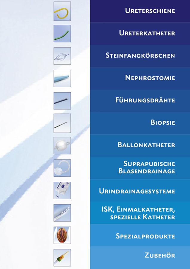Inhaltsverzeichnis des Produktkatalogs